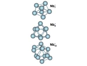 Nb clusters